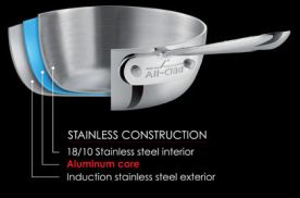 All-Clad Stainless Construction