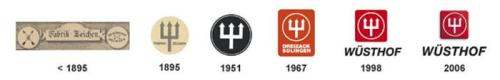Wusthof Logo Through the Years
