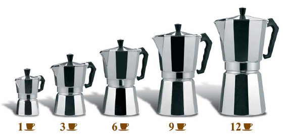 Espresso Moka Pot Toque Tips