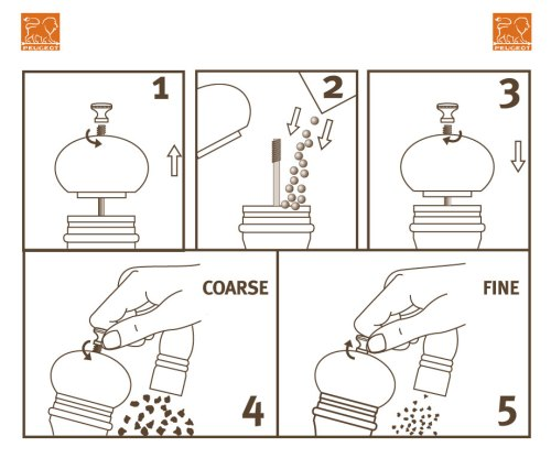 Peugeot Pepper Mill Instructions
