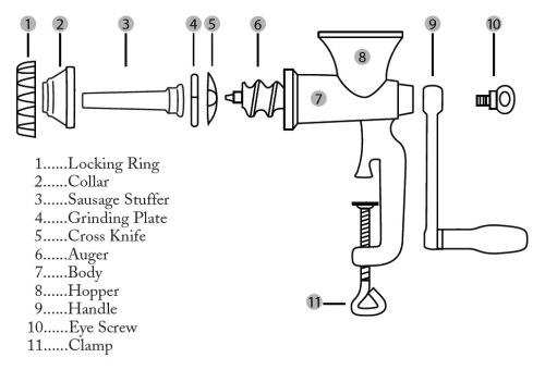 Assembling the Sausage Stuffer on the Fante's Cousin Sandro's Meat Grinder and Sausage Maker
