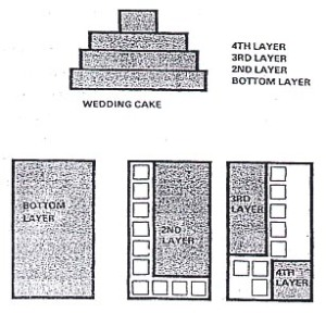educated cake pan wedding cake construction -fig31